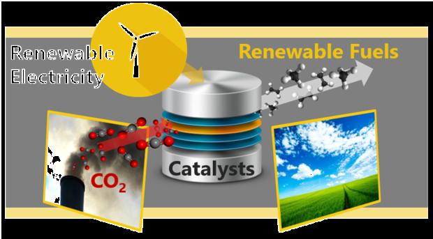renewablefuels